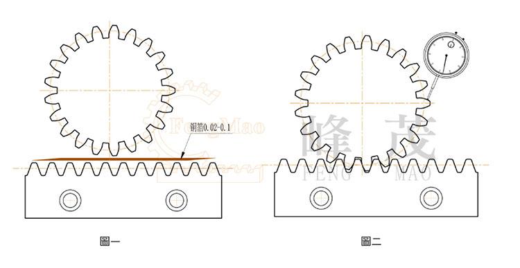 齿轮齿条间隙调整方法图解