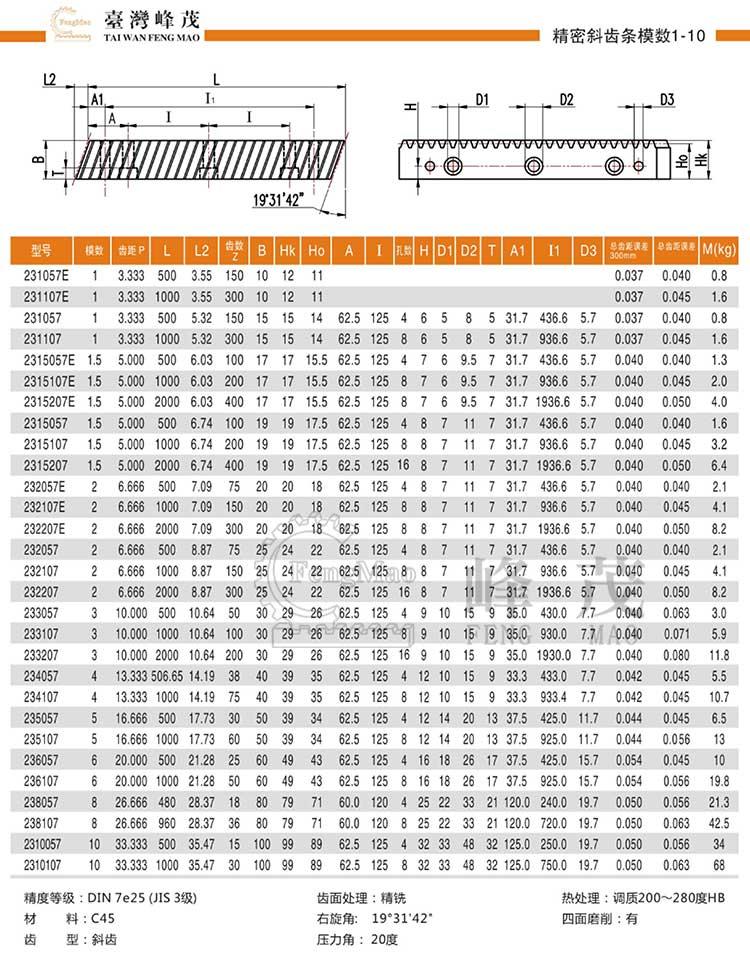 精密斜齿条模数1~10(DIN7e25)型号选型规格尺寸参数表