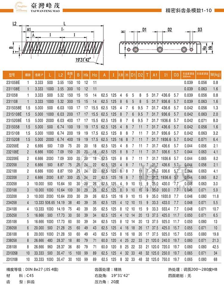 精密斜齿条模数1~10(DIN8e27)型号选型规格尺寸参数表