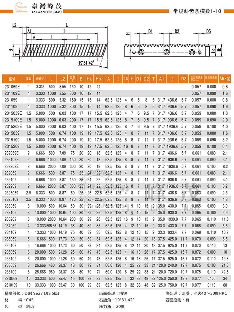 常规斜齿条模数1~10(DIN9e27)型号选型规格尺寸参数表