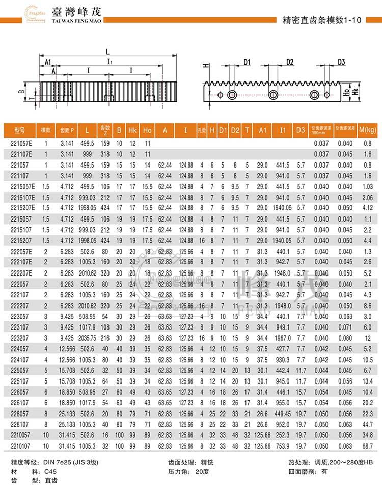 精密直齿条模数1~10(DIN7e25)型号选型规格尺寸参数表