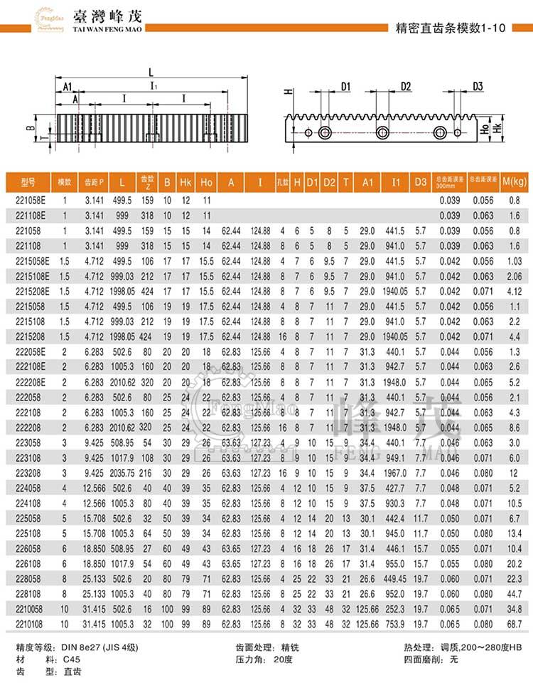 精密直齿条模数1~10(DIN8e27)型号选型规格尺寸参数表