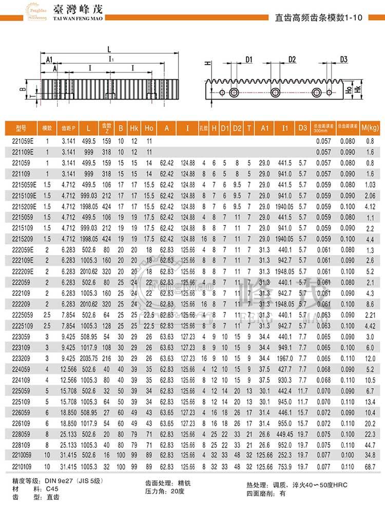 直齿高频齿条模数1~10(DIN9e27)型号选型规格尺寸参数表