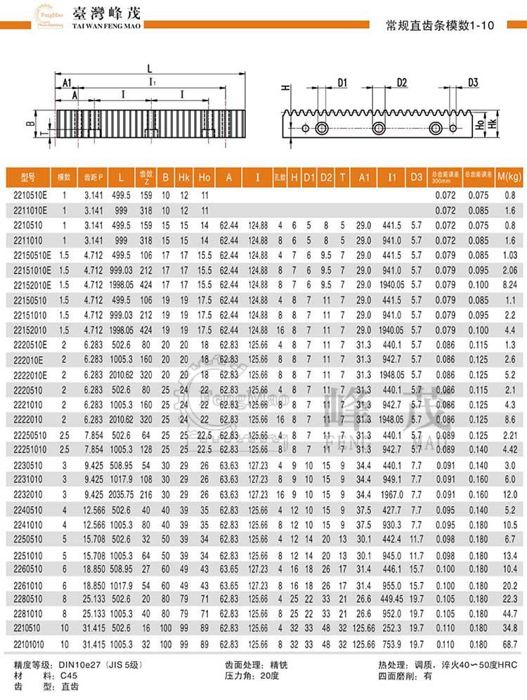 常规直齿条模数1~10(DIN10e27)型号选型规格尺寸参数表
