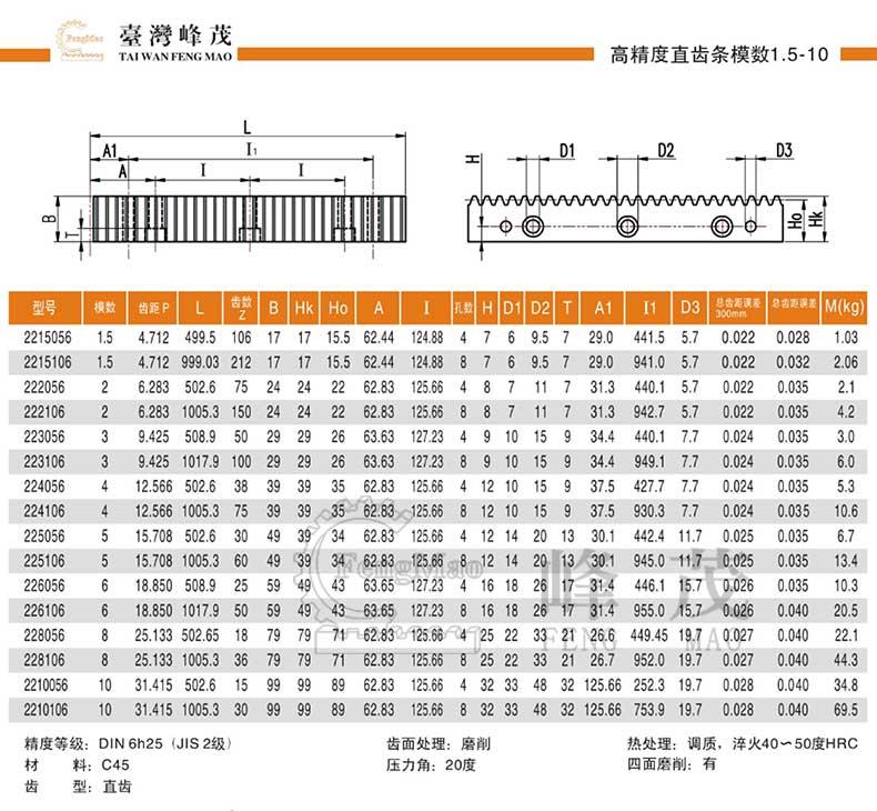 高精度研磨直齿条产品规格参数