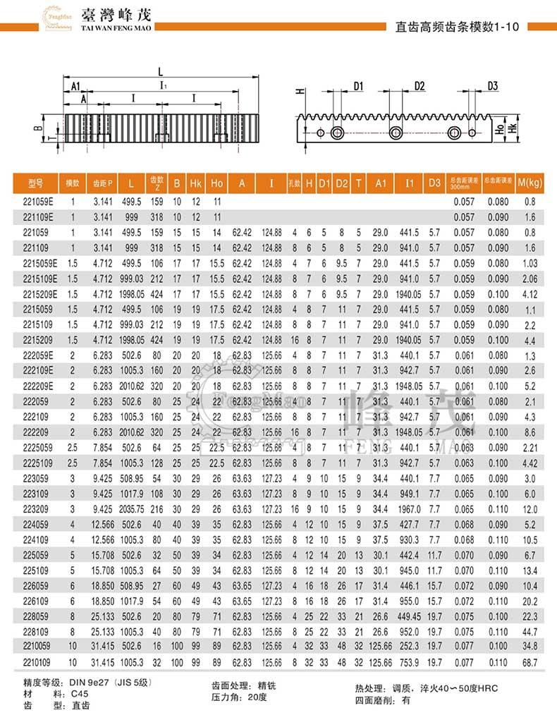 高频淬火直齿条产品规格参数
