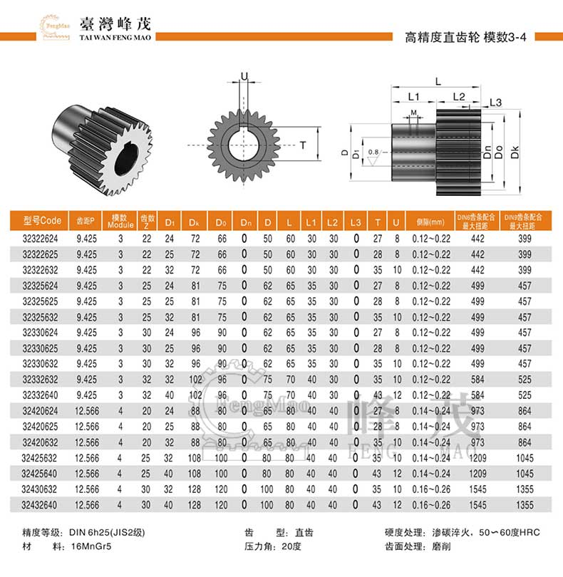 高精度直齿轮模数3~4规格型号参数齿数对照表