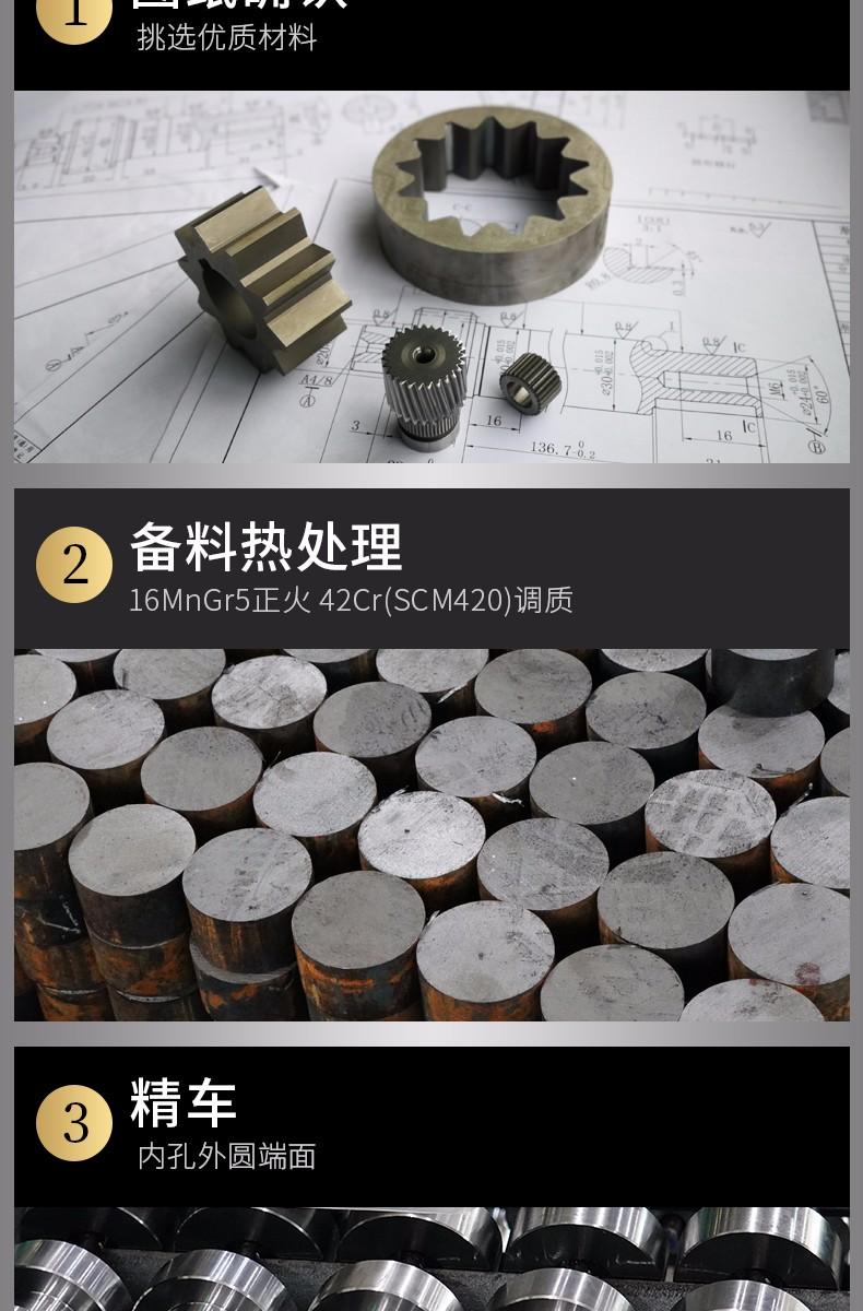 峰茂齿条厂家定制流程