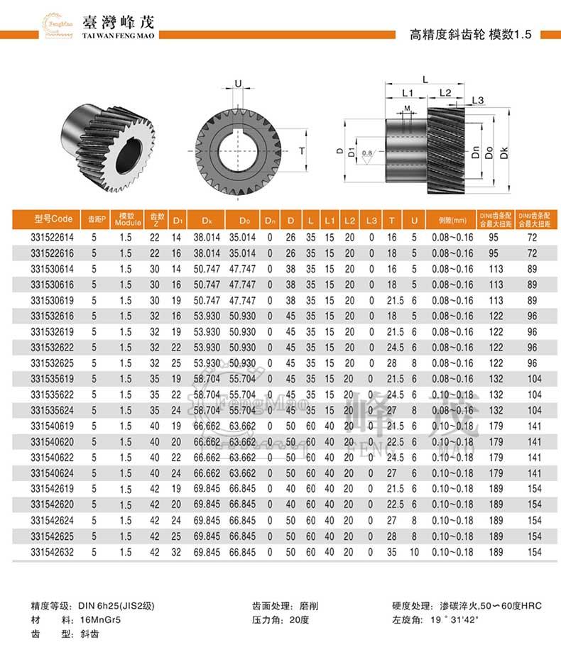 精密研磨斜齿轮产品型号参数
