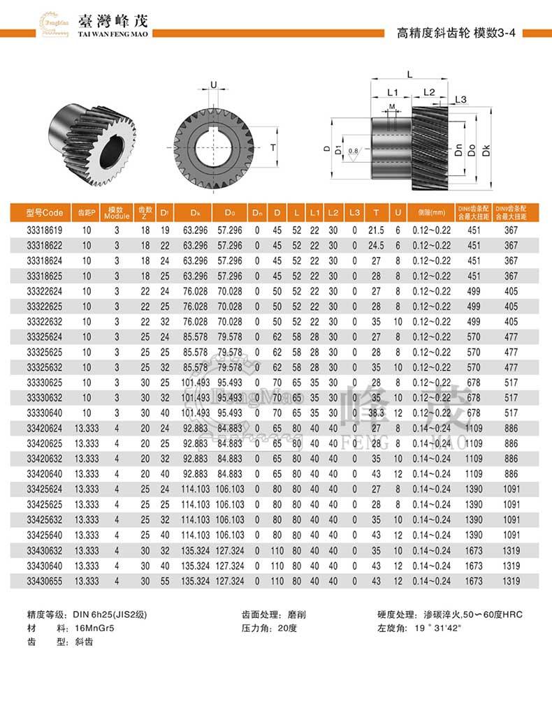 高精度斜齿轮模数3~4规格型号参数齿数对照表