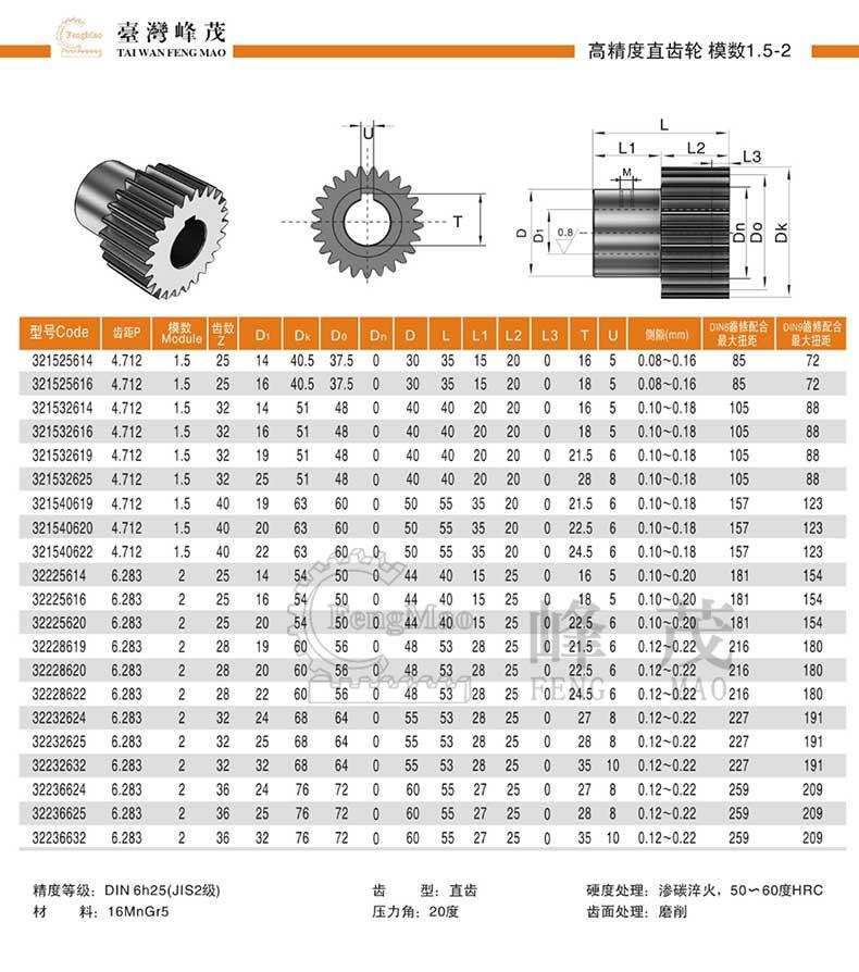高精度直齿轮模数1.5~2规格型号参数齿数对照表