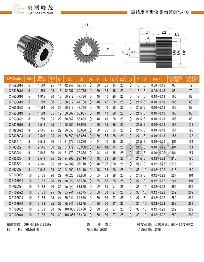 高精度直齿轮齿距CP5~10规格型号参数齿数对照表