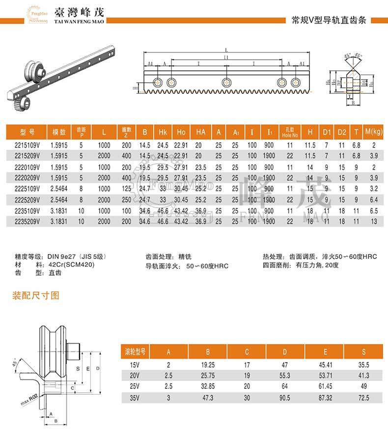 常规V型直齿条导轨产品型号参数