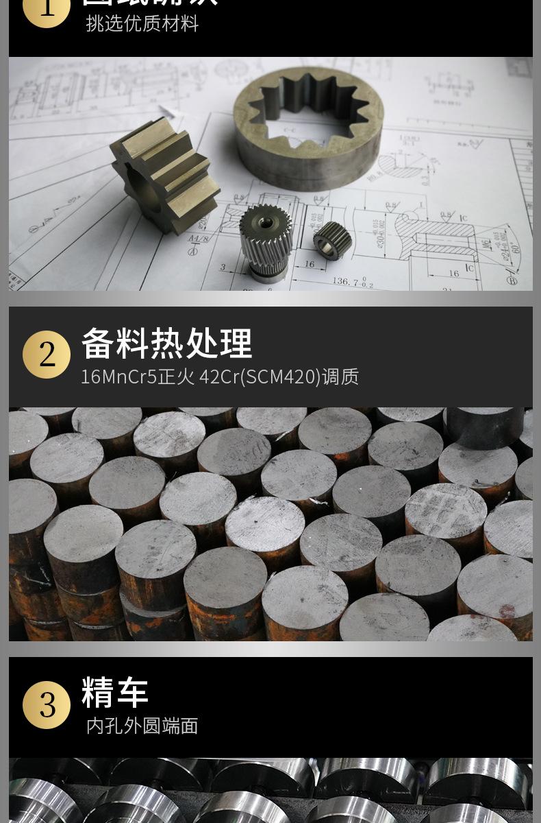 产品定制加工流程