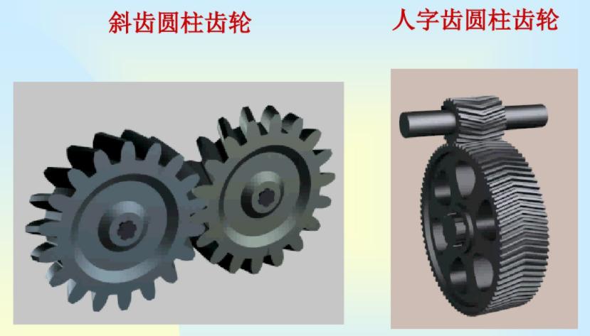 两轴线平行齿轮产品