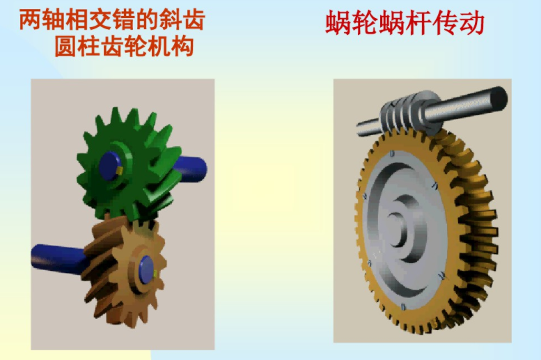 交错轴的齿轮产品