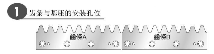 齿条A与齿条B安装于基座
