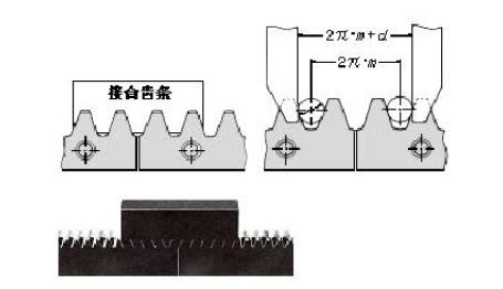 齿条连结方法图例