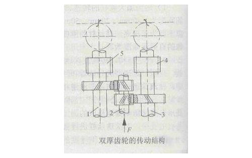 双厚齿轮的传动结构图